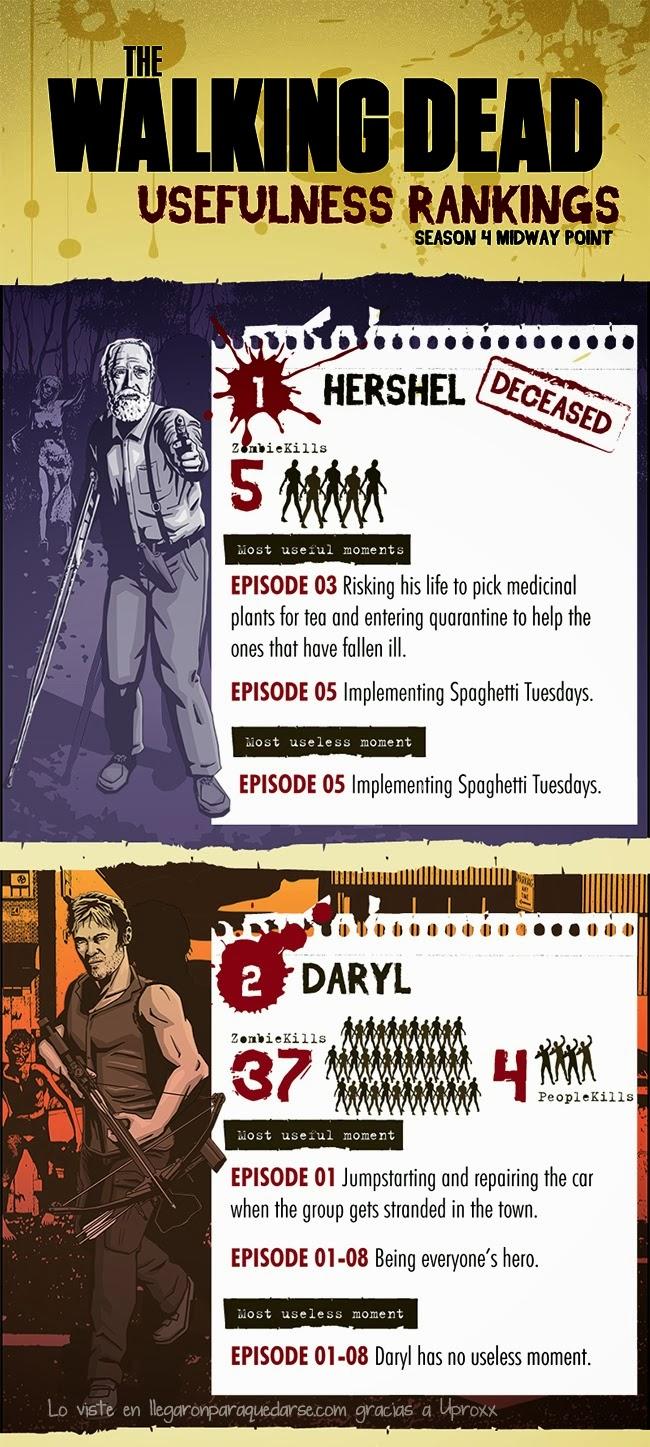 The Walking Dead: Infografía de los personajes con sus momentos y cantidad de zombies asesinados Llegaronparaquedarsecom01