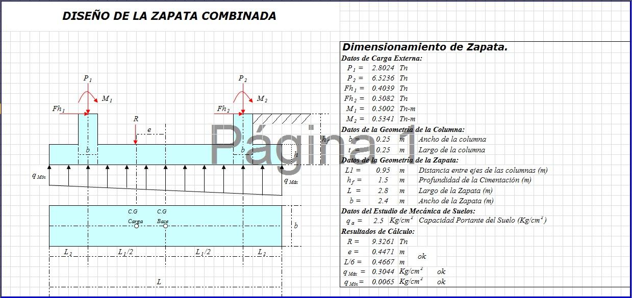 Diseño y dimensionamiento de zapata combinada