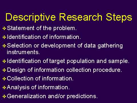 descriptive research articles Descriptive research methods are pretty much as they sound -- they describe situations they do not make accurate predictions, and they do not determine cause and effect.