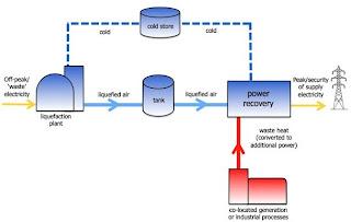 energia+liquida energia liquida NOTICIAS