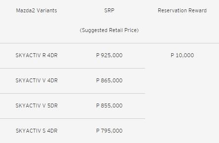 Mazda2 Price List