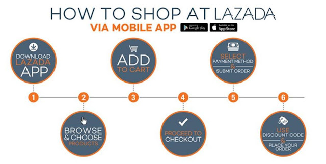 lazada, lazada online shopping,