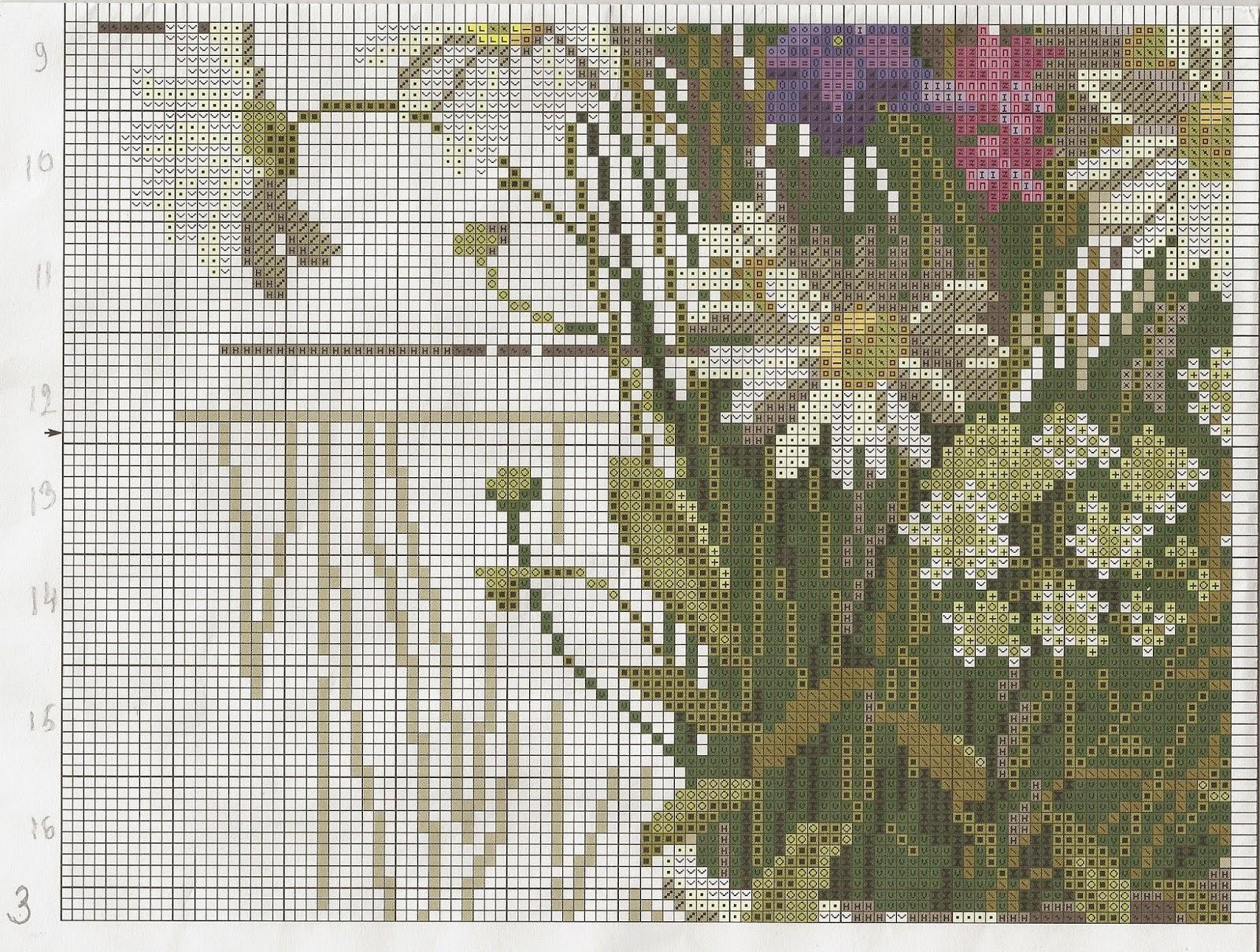 вышивка три ангела схема с указанием цветов