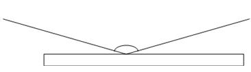 Hình 16 - Góc nhìn càng rộng thì càng tốt, góc nhìn tối thiểu cho một màn hình tiêu chuẩn là 120o