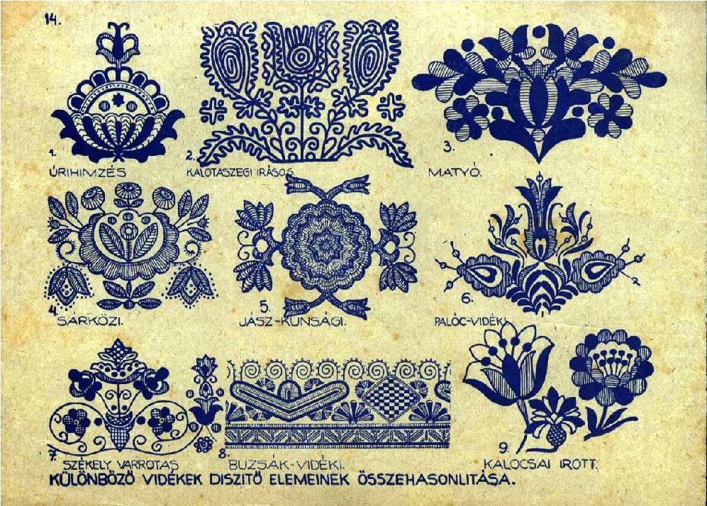 Hungarian Embroidery 101 History Dans Le Lakehouse