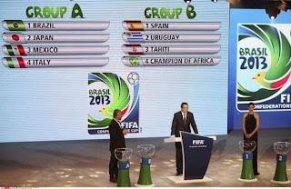 Tirage au sort coupe du Monde 2014 (Résultats)
