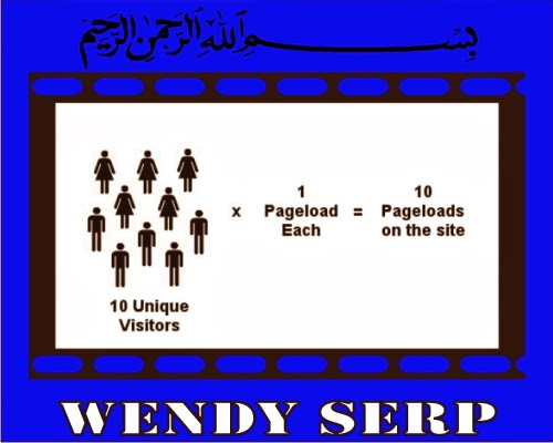 Unique Visitor Wendy SERP
