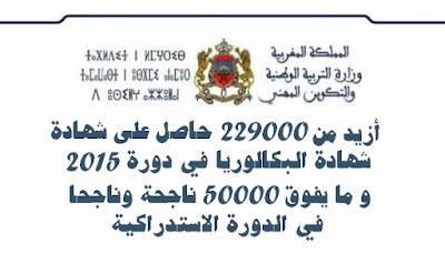 أزيد من 229000 حاصل على شهادة البكالوريا في دورة 2015 و ما يفوق 000 50 ناجحة وناجحا في الدورة الاستدراكية