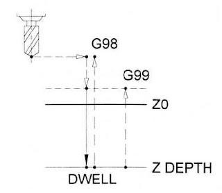 g spot diagram kissing diagram wiring diagram