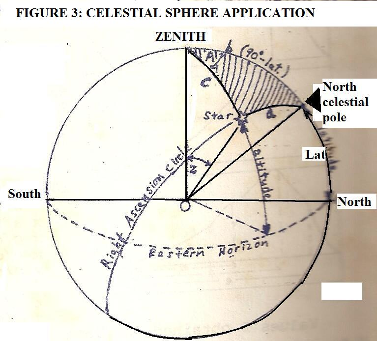 spherical trigonometry Planeandspheeical trigonometry, and surveying by gawentworth,am,^ pbofebsorofje^^maticsinphillipsexeteracadejttt 2ceacl)ersletiitton bostoncollege physicsdept.