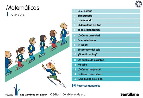 2º Matemáticas Santillana