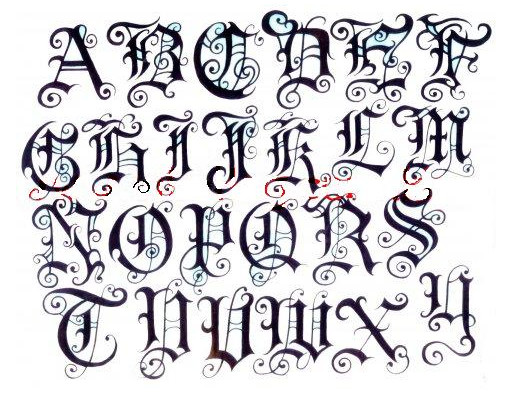 Fancy Gothic Number 7 Calligraphy Examples