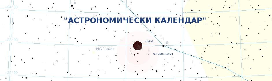 Астрономически календар