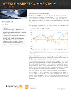 LPL Weekly Market Commentary Feb 192013