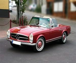 Mobil tercantik didunia