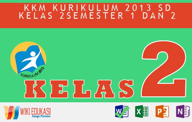 KKM KURIKULUM 2013 SD KELAS 2