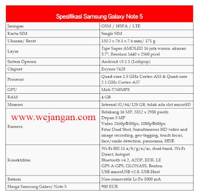 Spesifikasi dan Harga Samsung Galaxy Note 5 Update September 2015