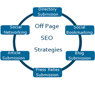link-building-in-off-page-seo