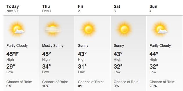 forecast Weather Forecast La
