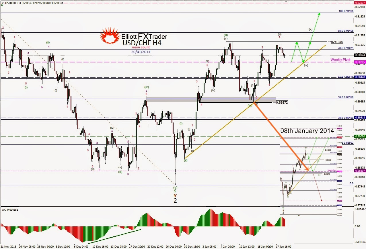 Usd chf forex factory