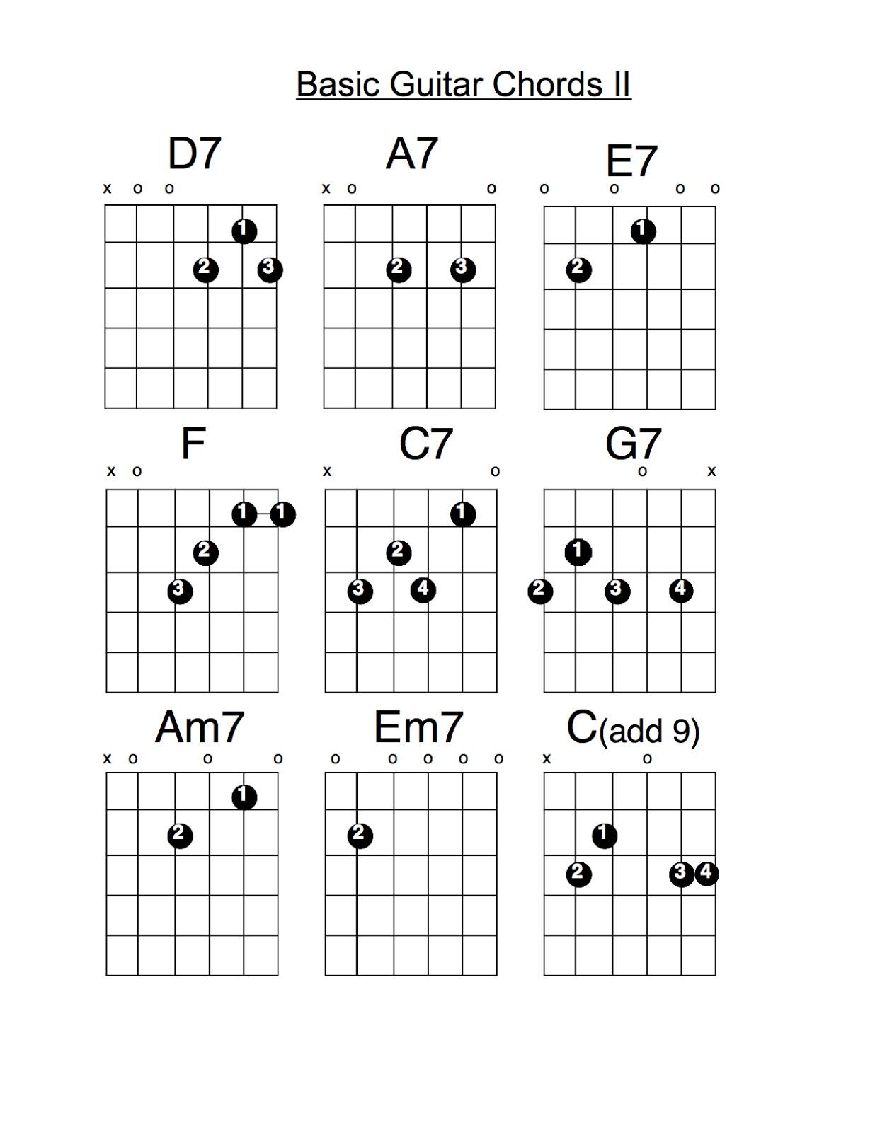 Mistermullen Guitar Chord Sheets