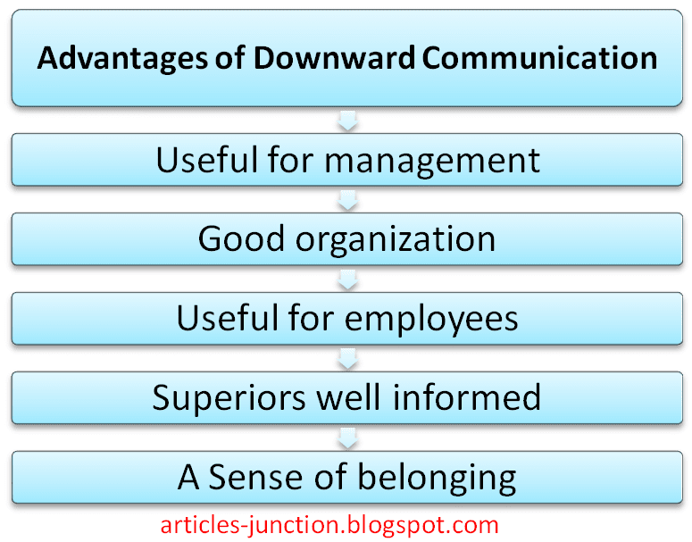 Advantages of downward communication
