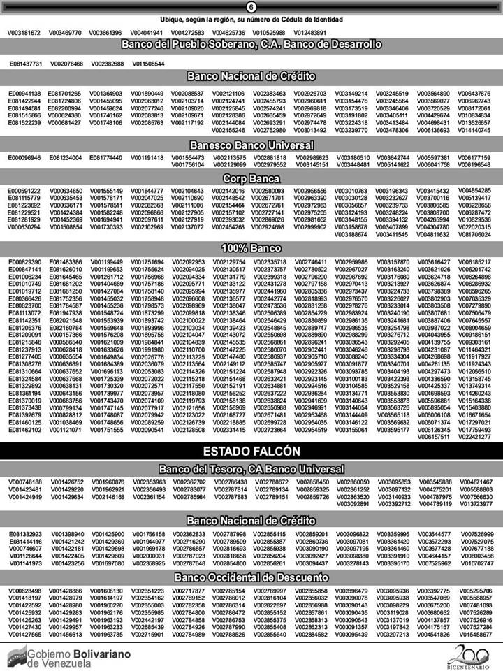 Listado Nuevos Pensionados Ivss 2015 Resultados Para | hnczcyw.com