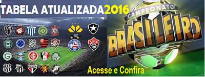 Confira a Tabela do Brasilerão 2016 atualizada