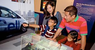 tempat wisata di singapore untuk anak, sains center, ilmu pengetahuan,