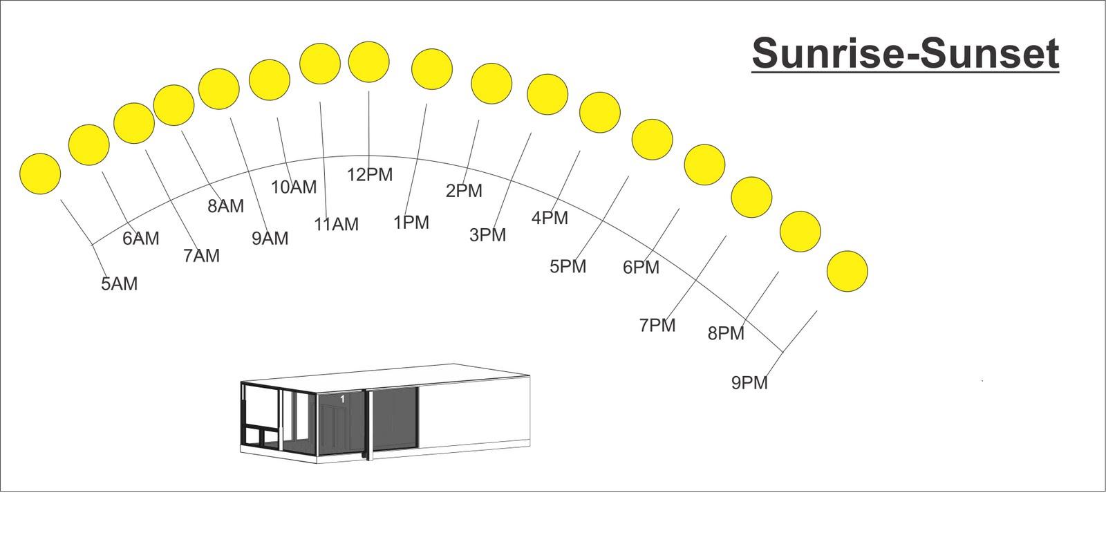 diagram of sunrise wiring diagrams sort Sunset Camper Wiring Diagram