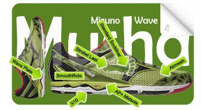 MizunoWaveMusha4.PS.G