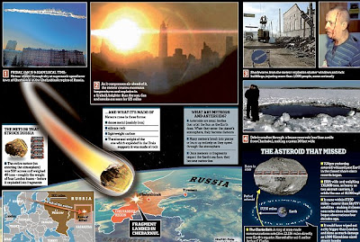 Asteroid  2012 DA 14