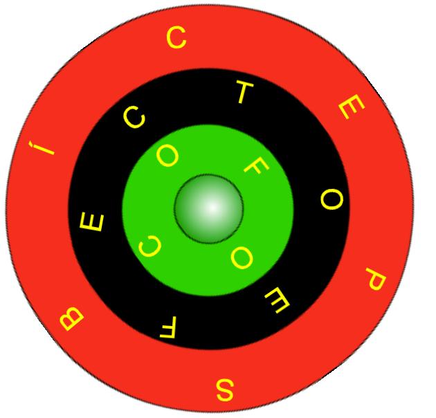 http://genmagic.net/logopedia/lectura_circular/