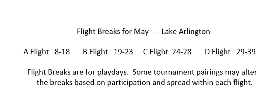 Flight Breaks May