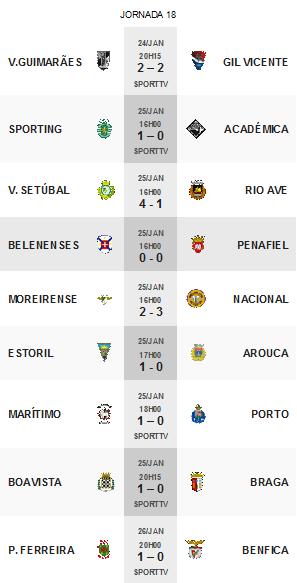 Primeira Liga 2014-2015 18ºJornada