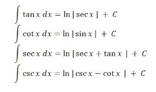 Fungsi Trigonometri Lanjutan untuk Integral Trigonometri