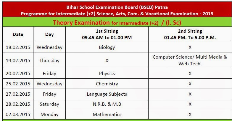 Bihar board 12th result 2015 for 12th time table