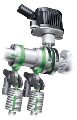 Motor con desconexión de cilindros TFSI en Blogmecanicos