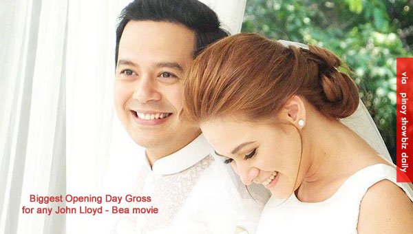 A Second Chance makes 18M as of 5pm on its opening day