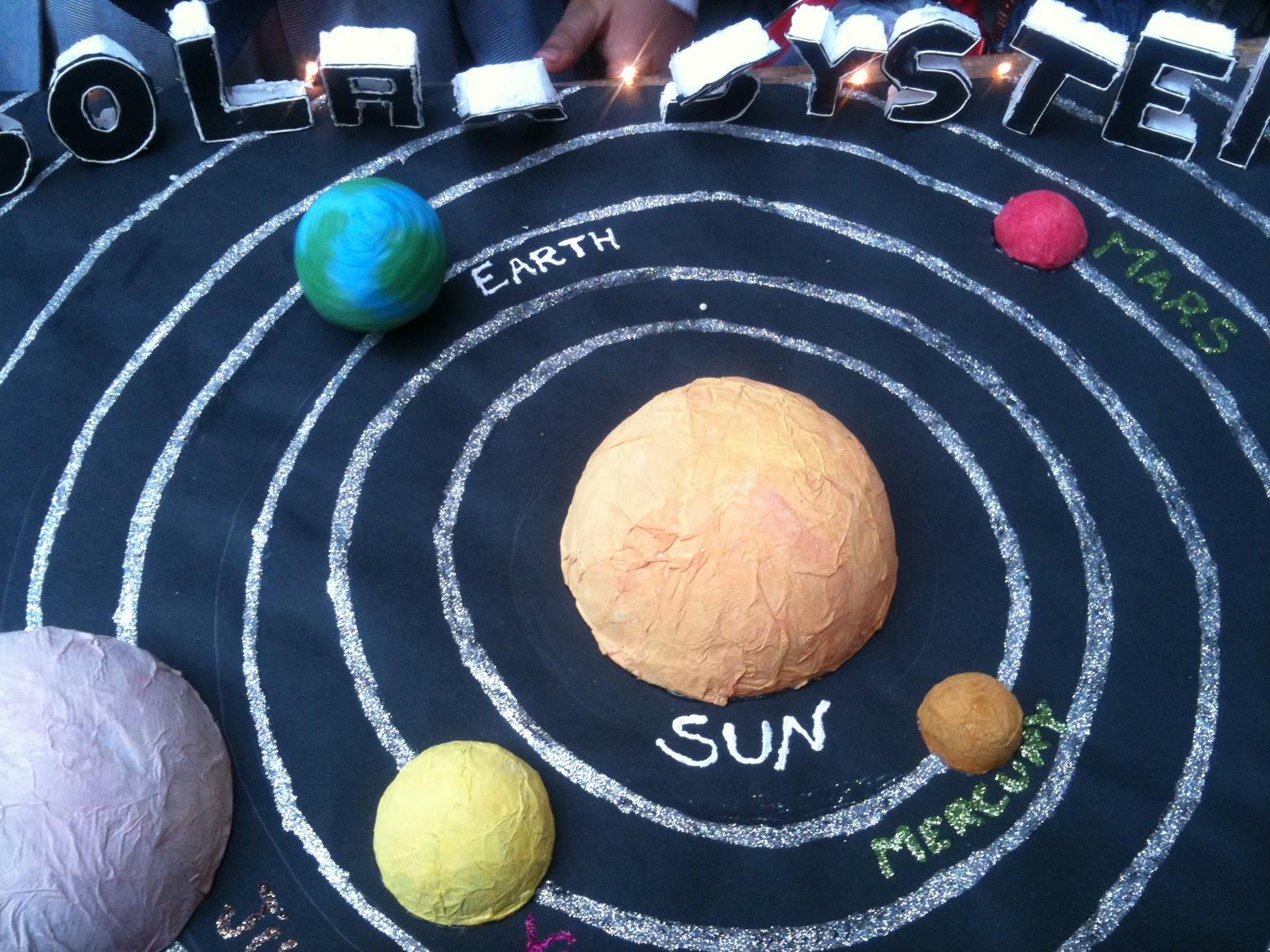 Поделка Солнечная система из пластилина Детский сайтик 40