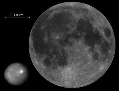 planetoide Ceres, cinturão de asteroides, comparação Lua
