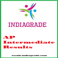 AP Inter 2nd Year Results 2015