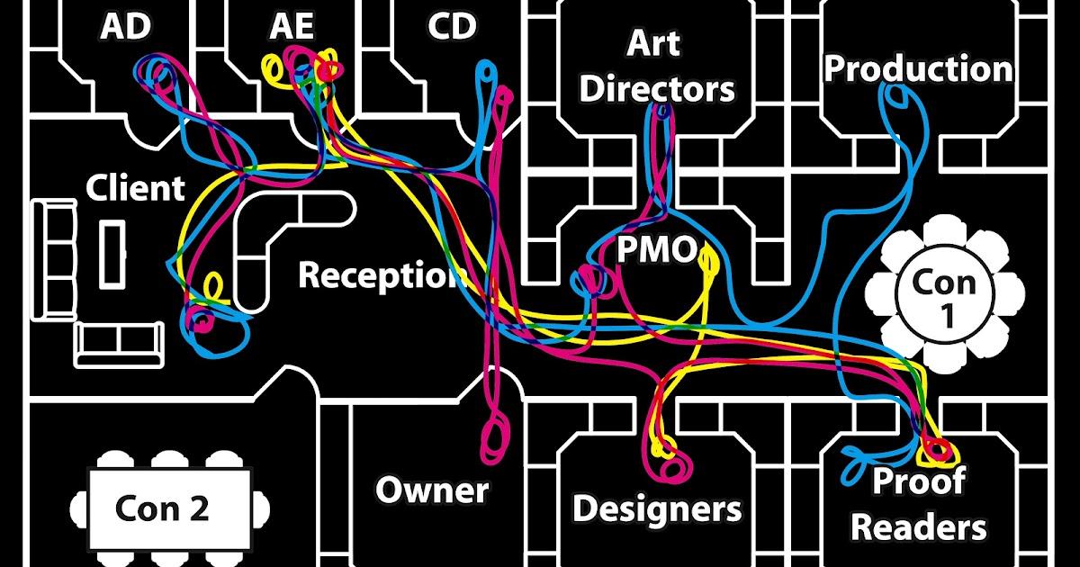 Visio spaghetti diagram visio get free image about for Free spaghetti diagram template