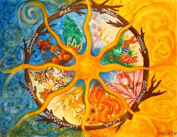 http://www.magicalrecipesonline.com/2012/07/lammas-day-sabbath-lughnasadh-lughnasa.html