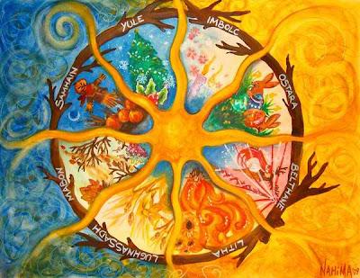 solar circle year litha beltane yule samhain lunasa lammas candlemass equinox summer winter solstice spring autumn