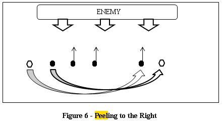 [Image: Right+Peel+Snip.JPG]