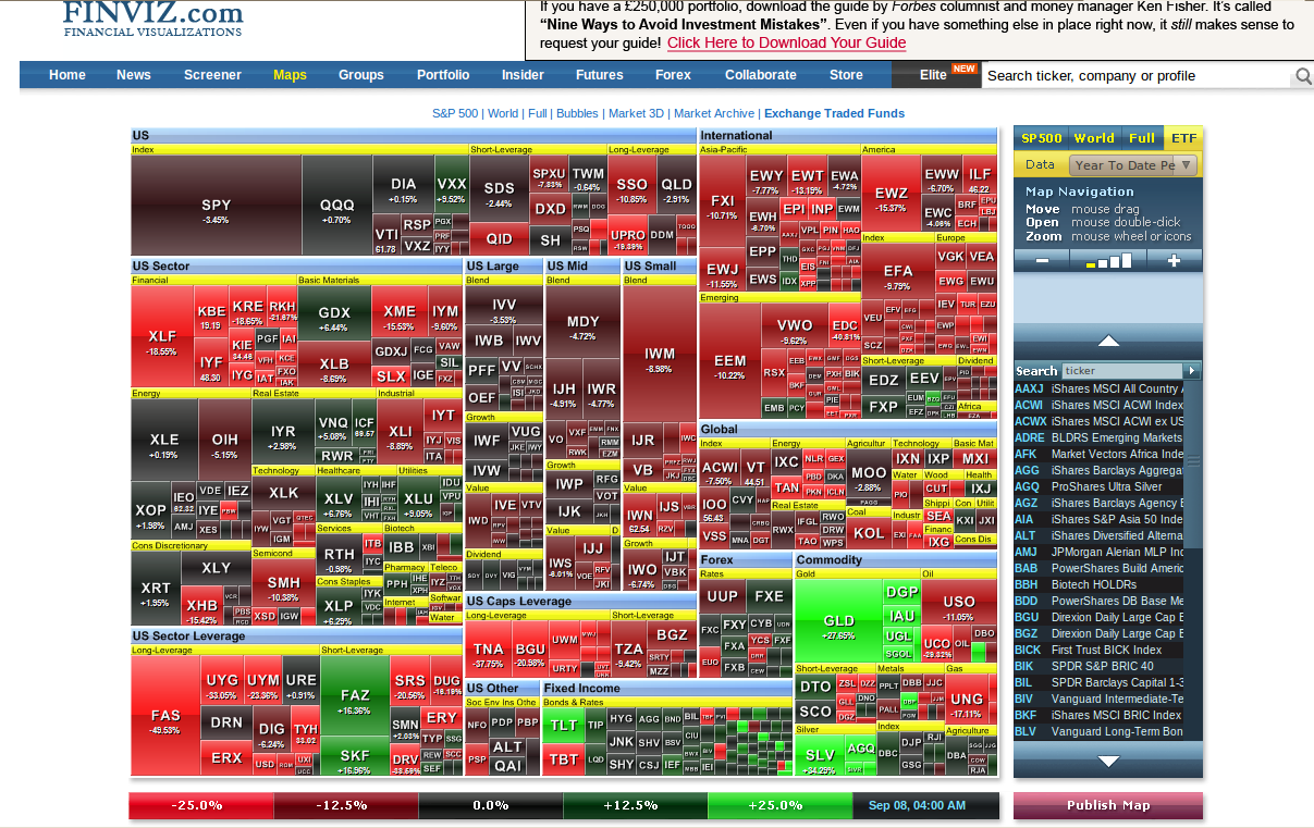 Stock options heat map