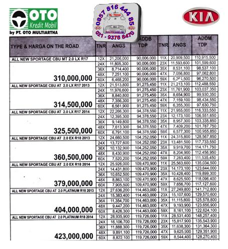 Harga Mobil KIA All New Sportage OTO Multiartha 2014-2015