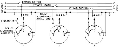 Voltage Regulator Grounded Wye Connection
