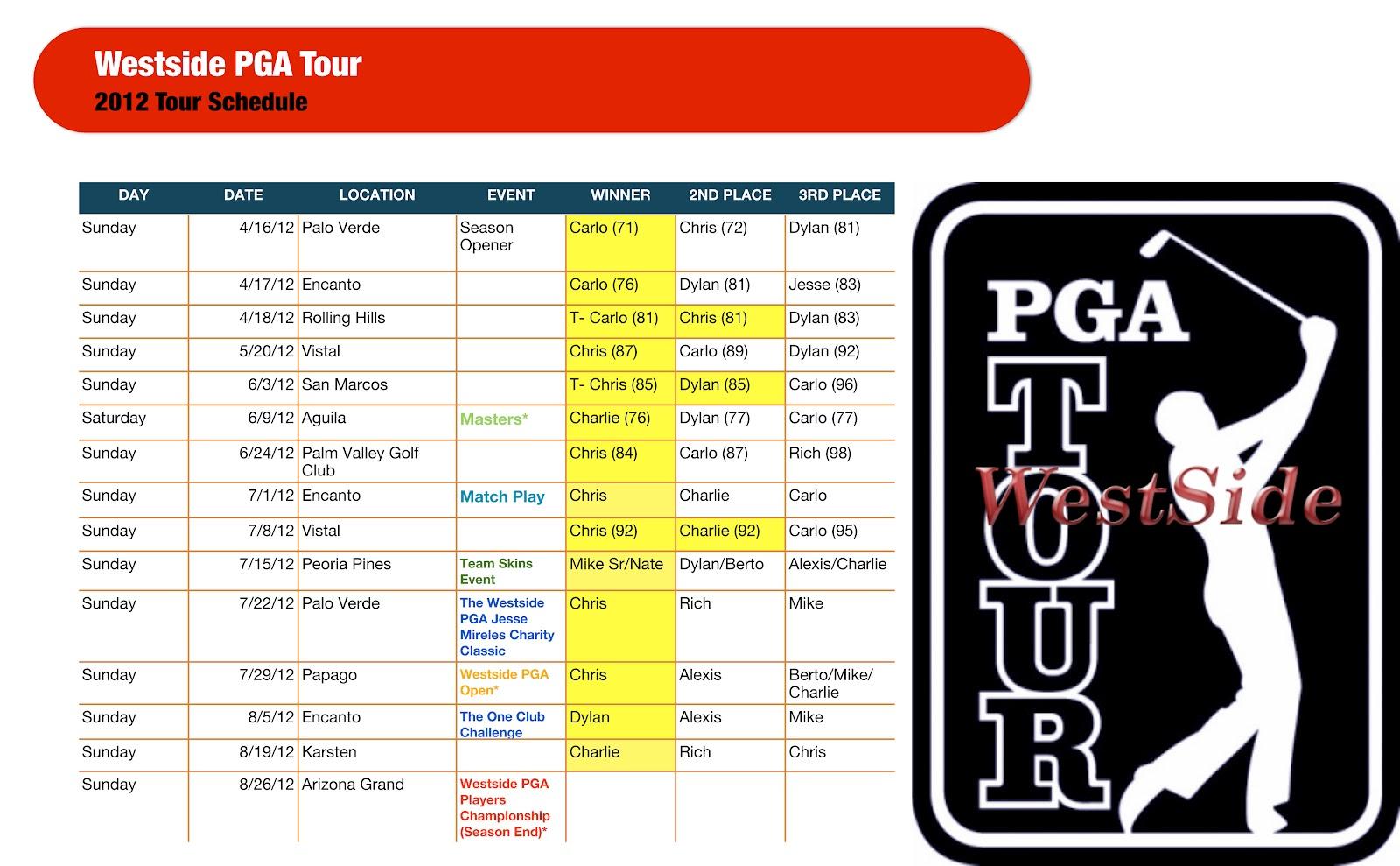 westside pga tour  westside pga players championship info